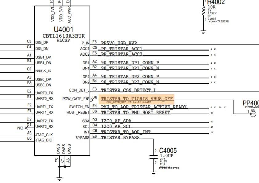 linia TRISTAR_TO_TIGRIS_VBUS_OFF chip schemat iPhone
